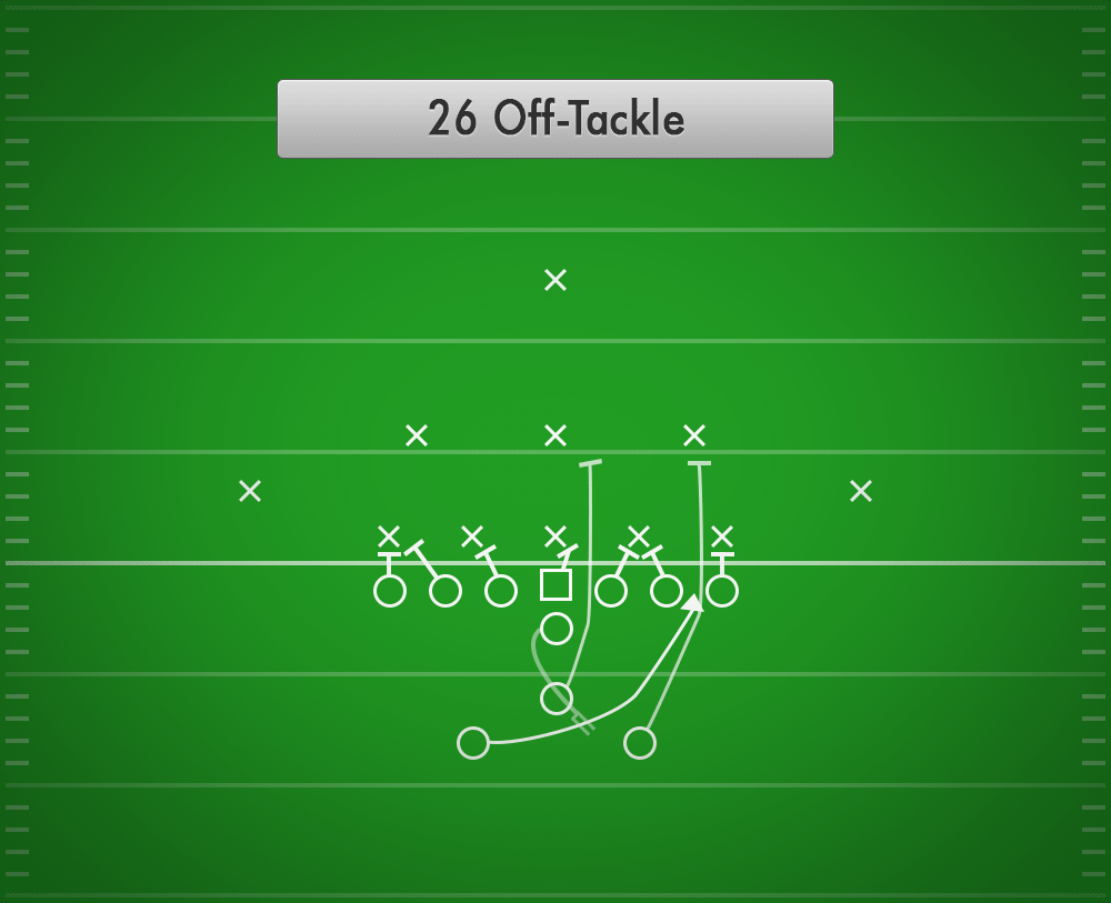 26 Off Tackle Wishbone Best Youth Football Plays